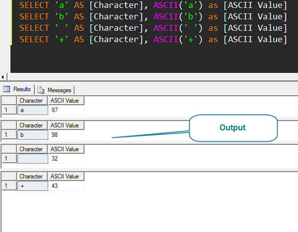 SQL: Get the ASCII value of the character
