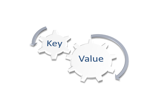 Key cannot be null, but value can be null. This comes under the