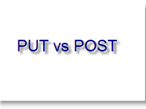 PUT vs POST in REST